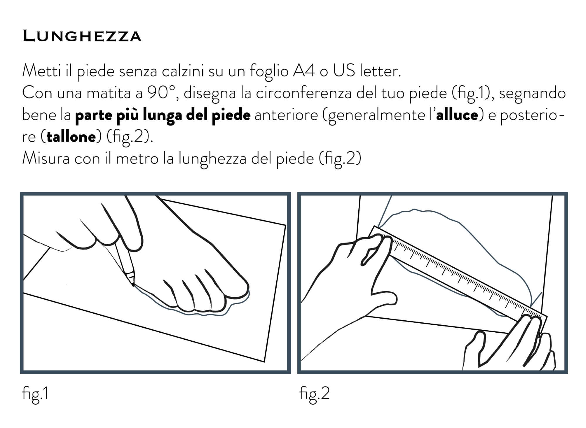 Procedimento misurazione. Metti il piede senza calzini su un foglio A4. Appoggiare il piede sul foglio e disegnarne la circonferenza. Misurare la lunghezza del piede.